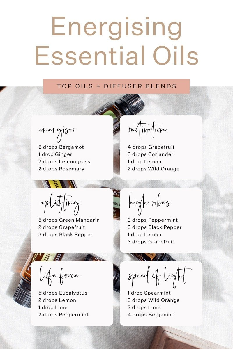 Essential oils for energy and focus - 6 diffuser blend recipes